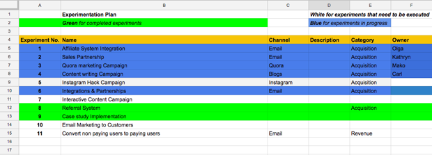 Google sheets for marketing productivity