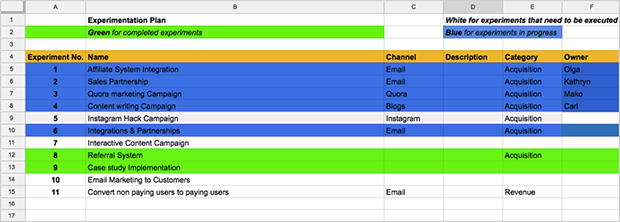 google sheets for marketing productivity