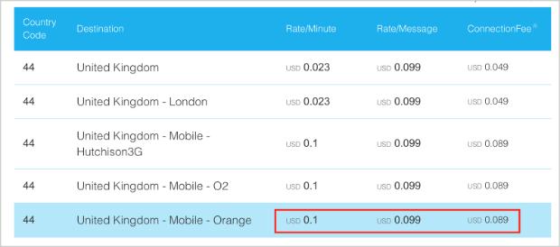 Skype landline/mobile calls prices