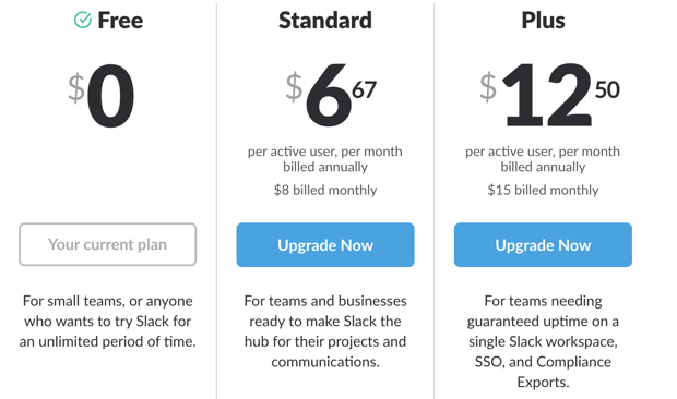 Slack pricing plan