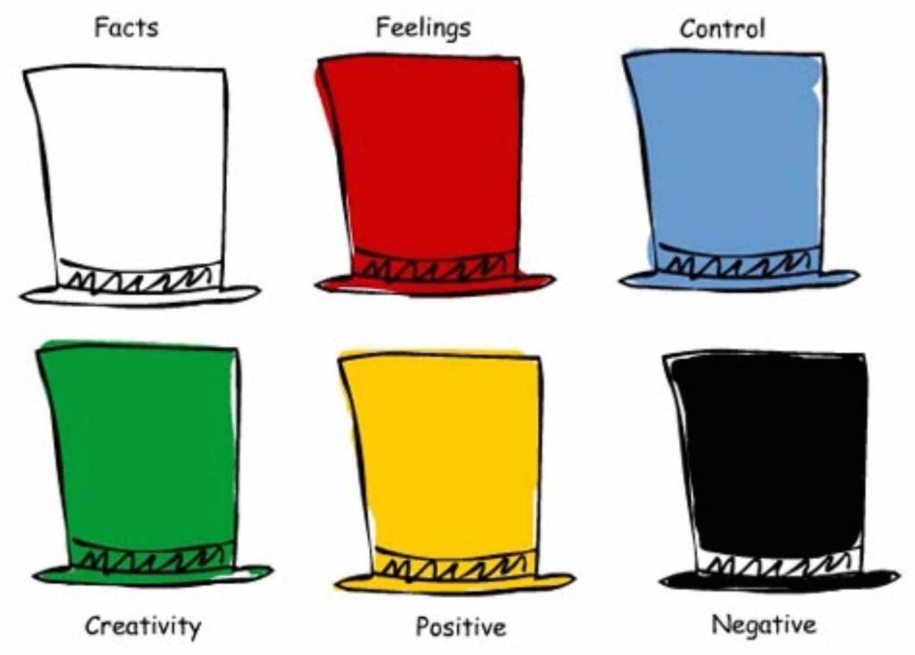 Problem solving hats