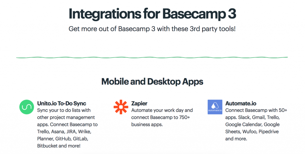 Integrations on a Basecamp page