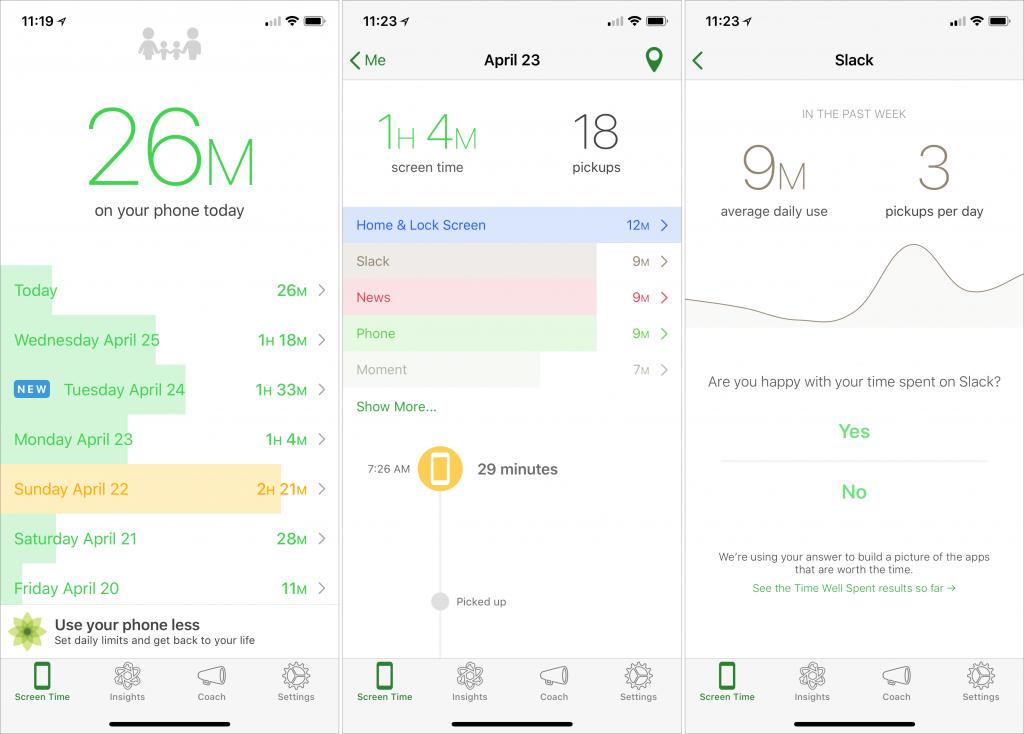 Phone usage tracking