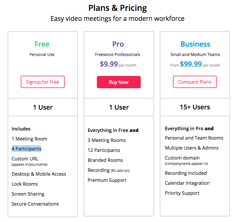 Appear.in pricing as of April 2019