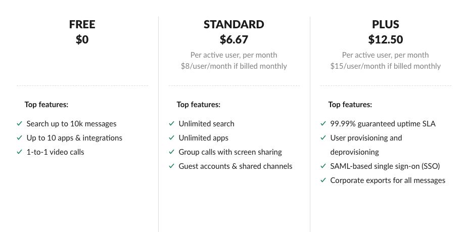 Slack's pricing page