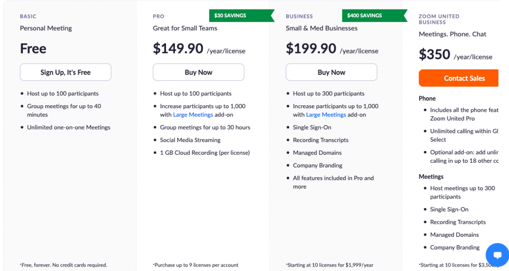 Zoom pricing